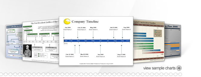 Timeline maker software the ultimate timeline software banner timeline maker charts ccuart Image collections