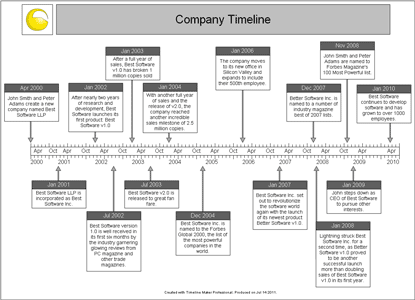 Company History Timeline - Black and White Theme