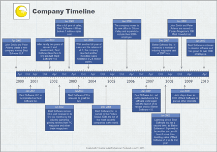 Company History Timeline - Blueprint Light Theme