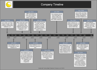 Company History Timeline - Corporate Dark