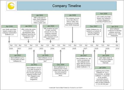 Company History Timeline - Corporate Light Theme