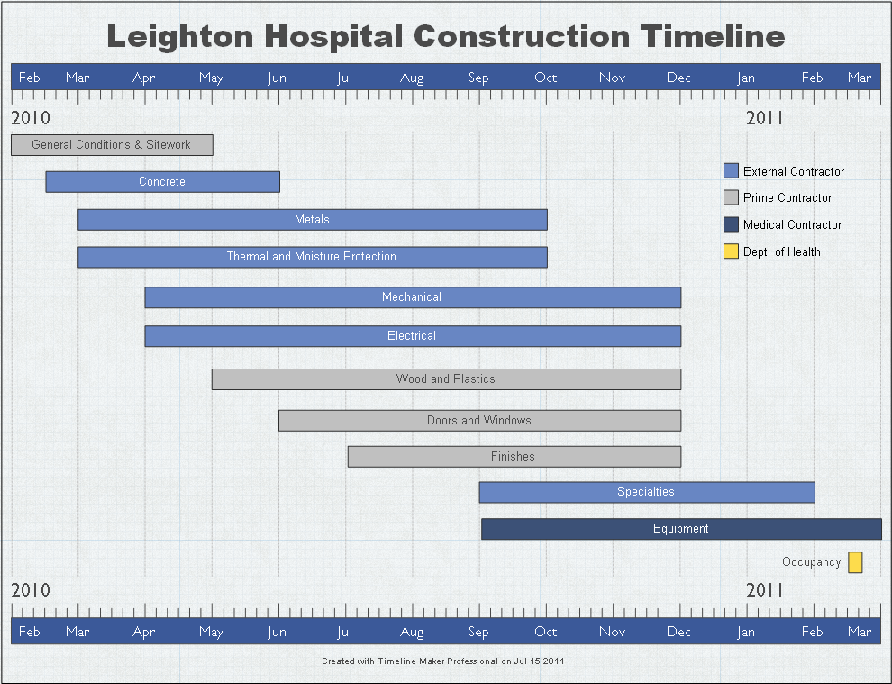 Construction timeline timeline maker pro the ultimate for Building blueprint maker
