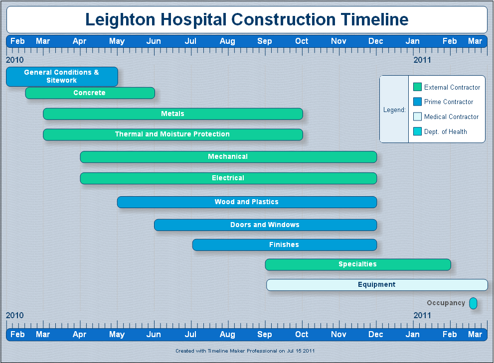 sample construction timeline