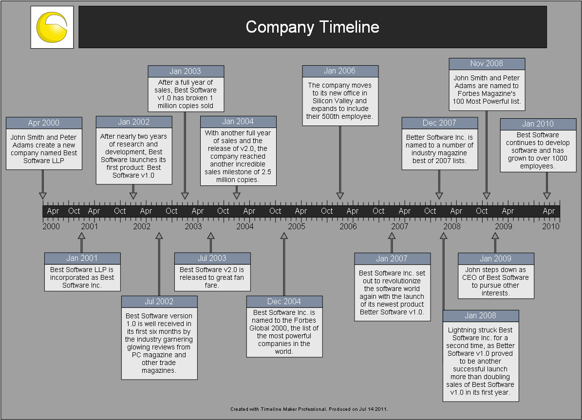 https://www.timelinemaker.com/images/sample-charts/company-timeline/company-history-timeline-corporate-dark-full.png