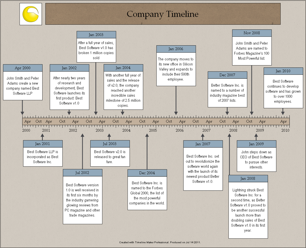 how to draw a time line of a company