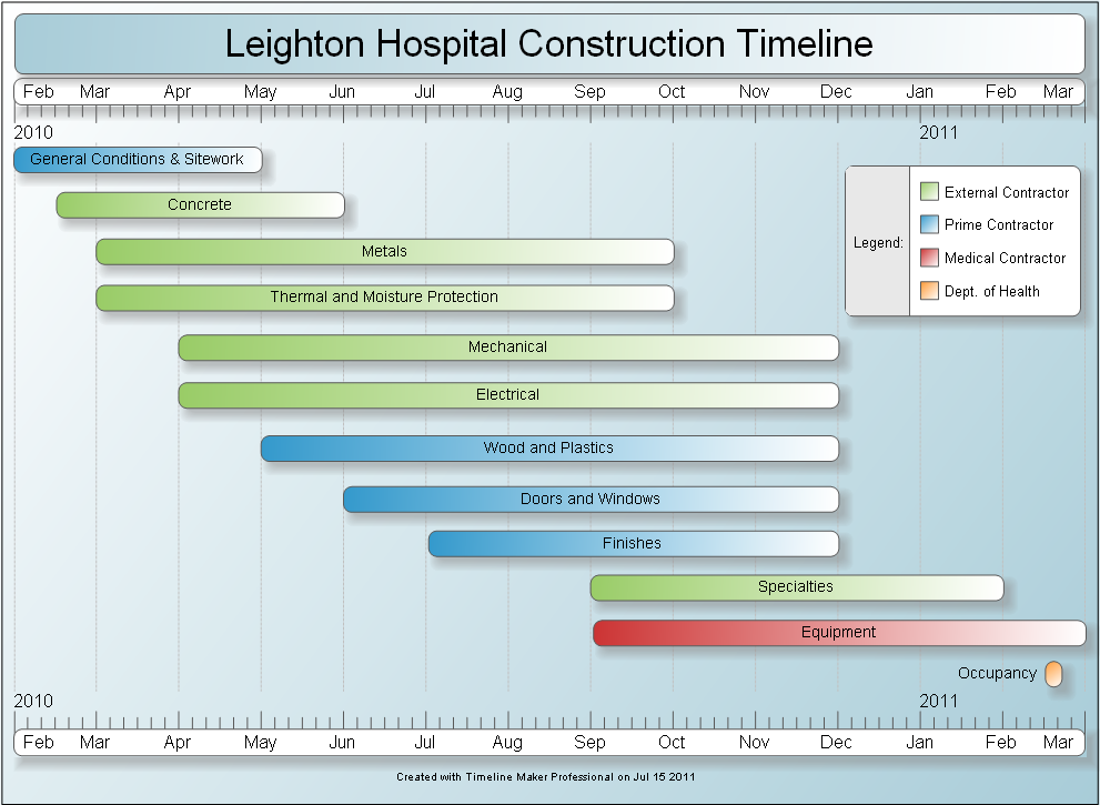 Sample construction timeline created by timeline maker pro for New home construction timeline