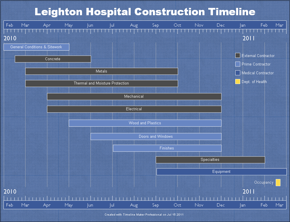 Sample Construction Timeline Created By Timeline Maker Pro