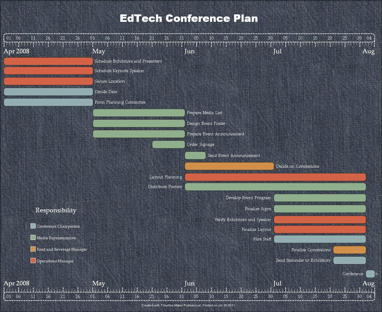 Event Planning Timeline