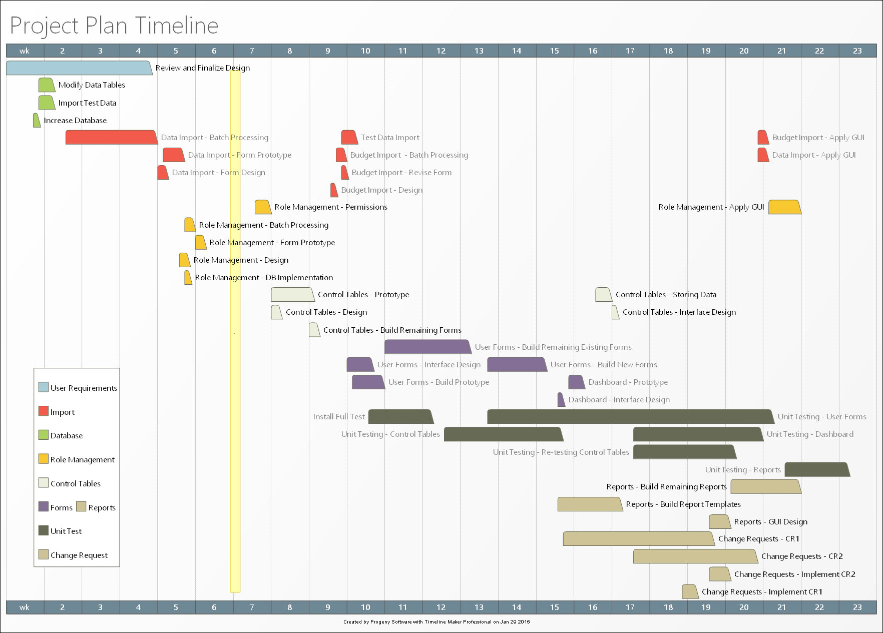 Timeline examples free timeline template chart samples for How to build a project plan