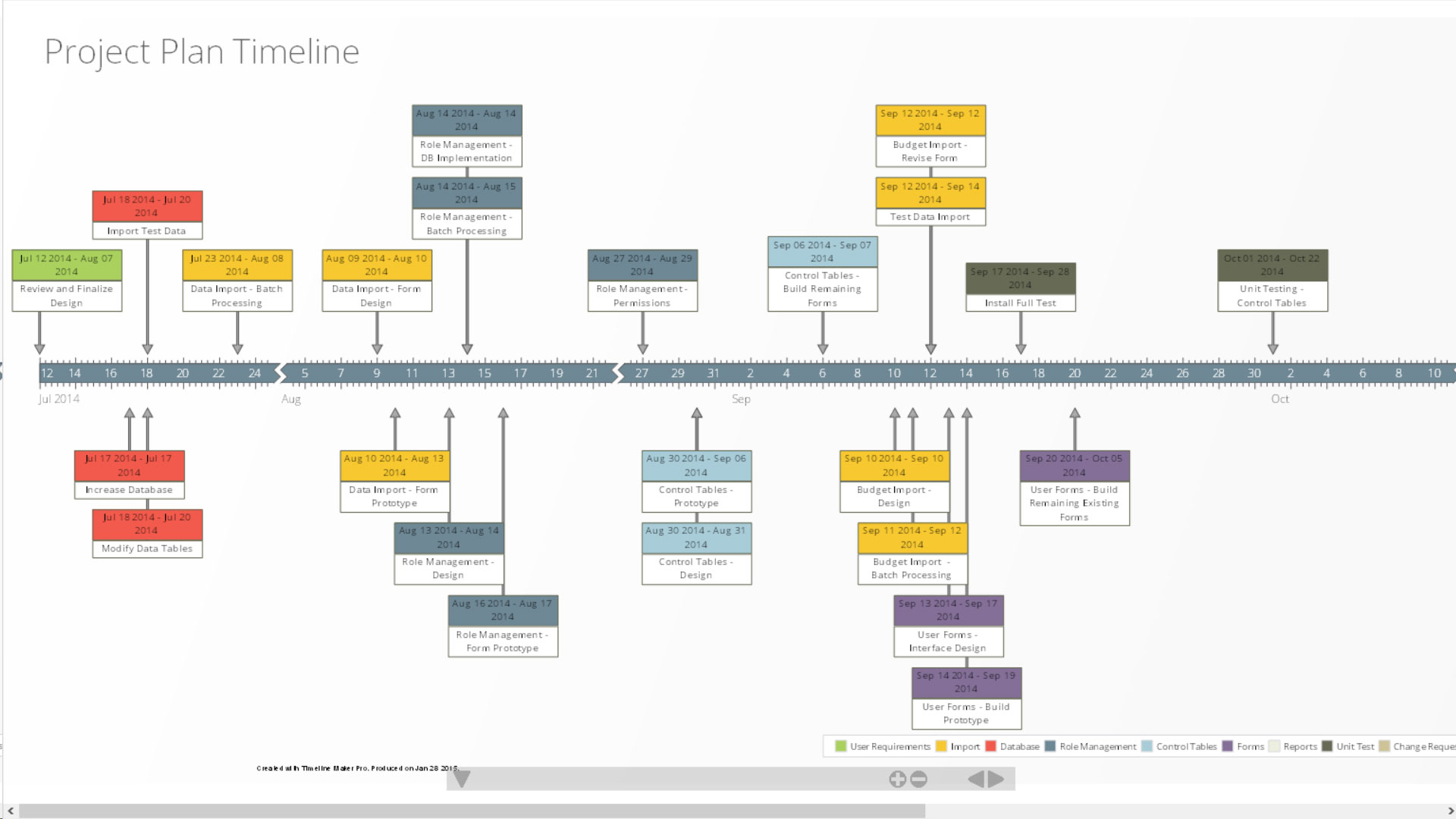 timeline presentation maker koni polycode co