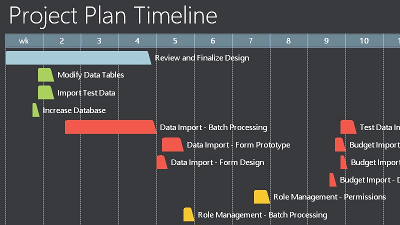 Timeline Maker Sample - Project Plan Bar Chart