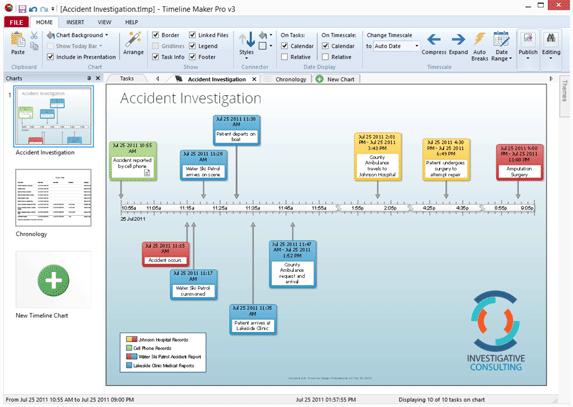 Timeline Maker Pro - Best Timeline Software for business