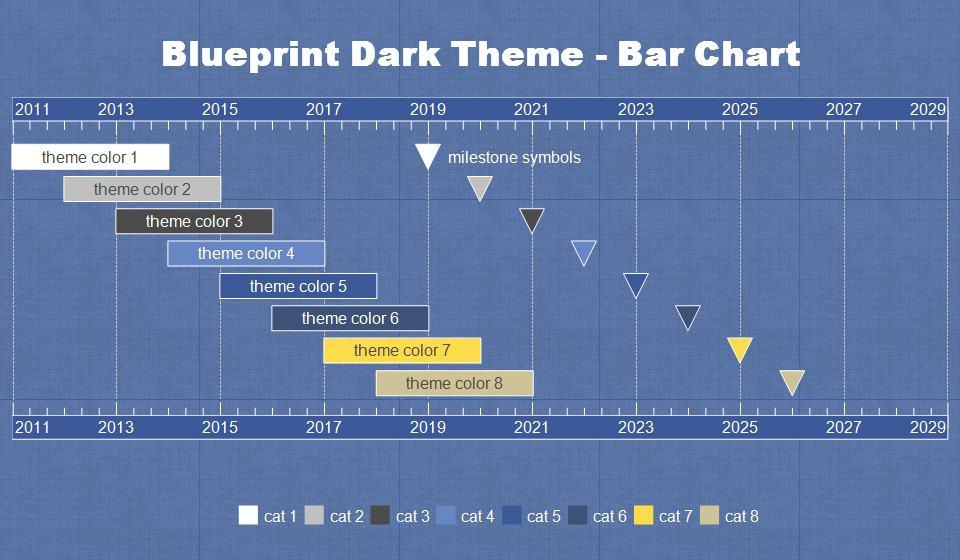 Theme library timeline maker pro best timeline for Blueprint maker online