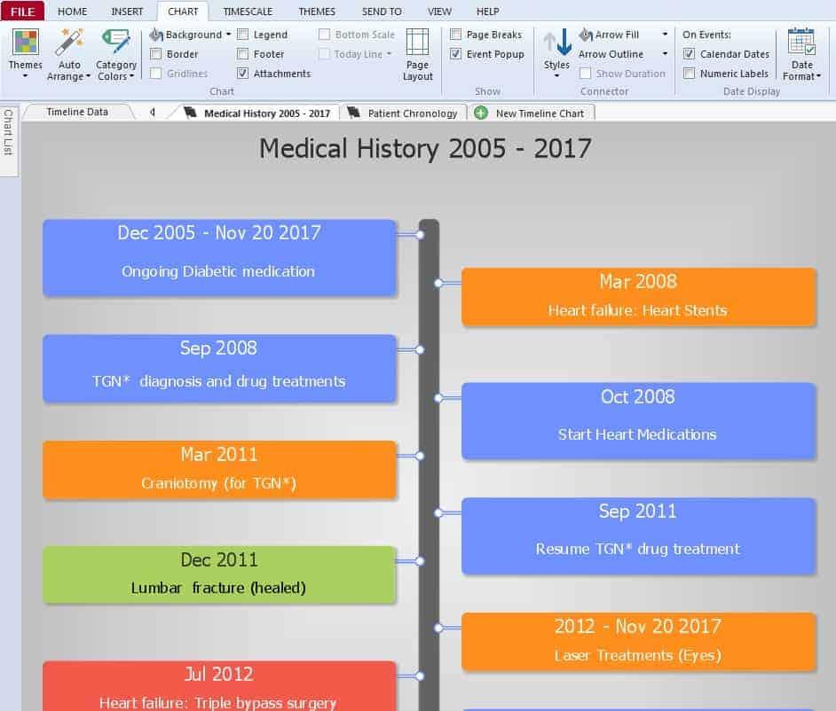Vertical Timeline